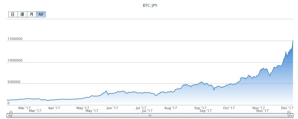 bitcoin2017.jpg